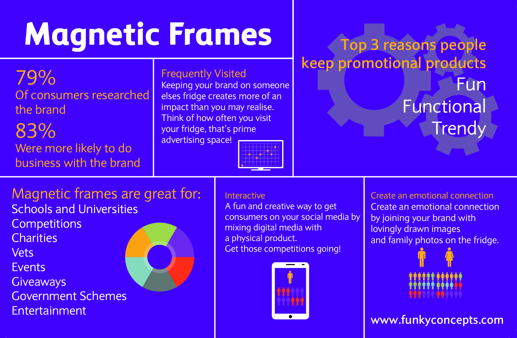 Promotional Magnetic PictureFrame
