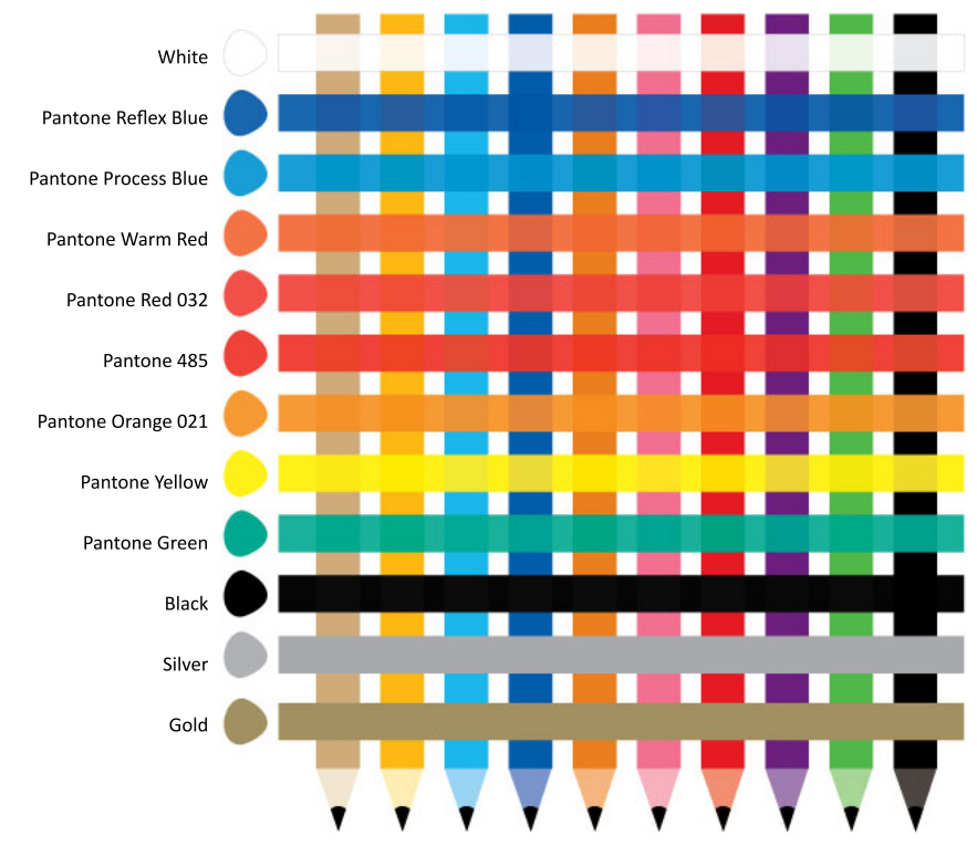 colour chart-printed-pantone-colour-onto-branded-promotional-items